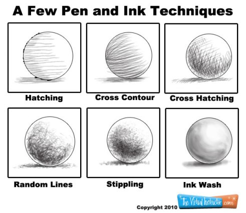 penandinktechniques